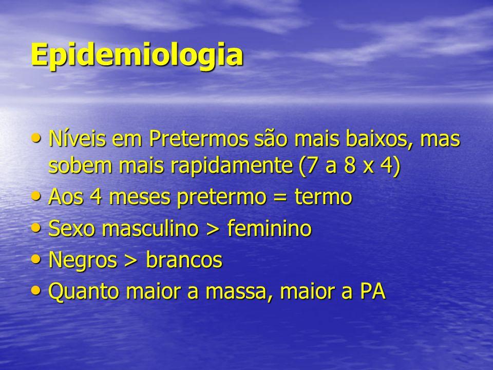 Epidemiologia Níveis em Pretermos são mais baixos, mas sobem mais rapidamente (7 a 8 x 4) Aos 4 meses pretermo = termo.
