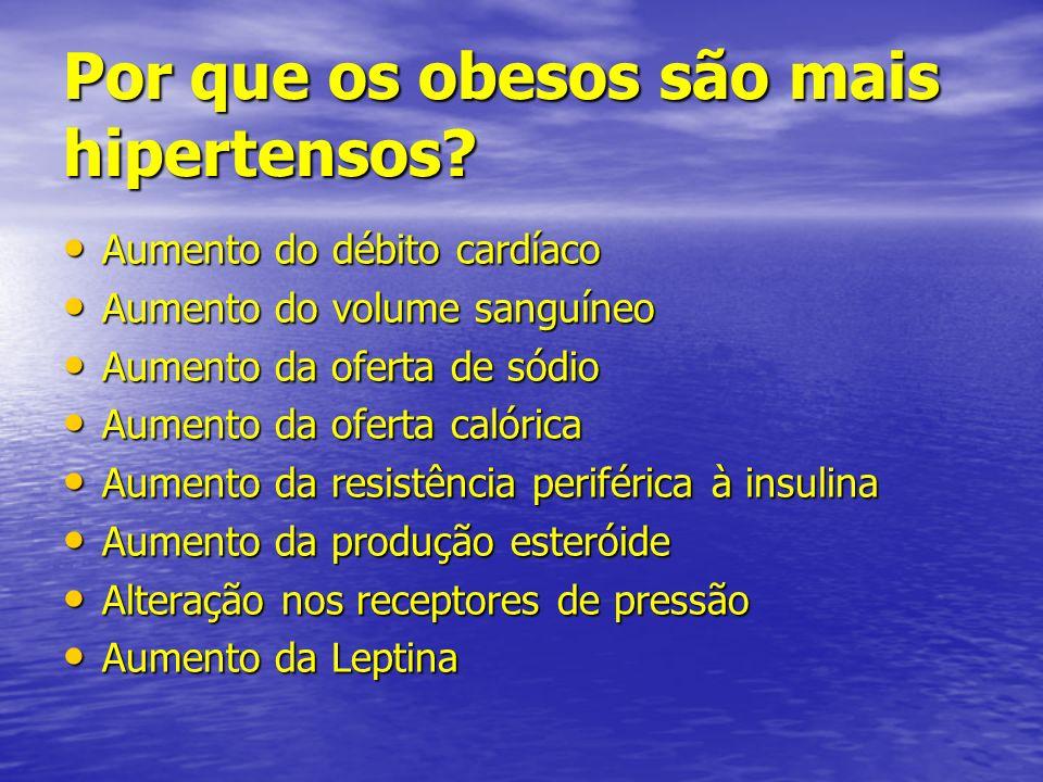 Por que os obesos são mais hipertensos