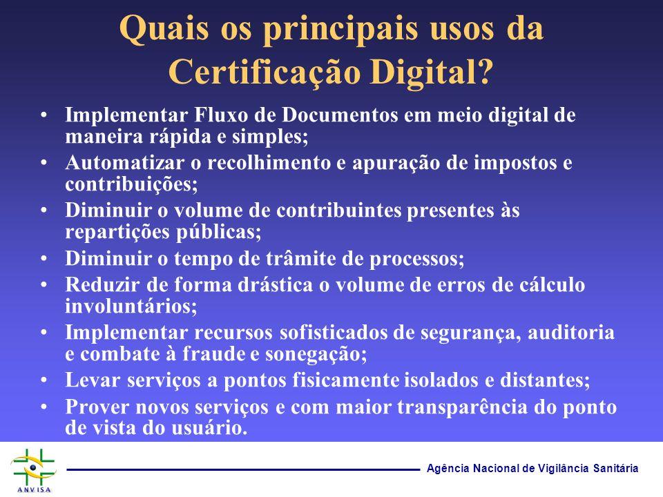 Quais os principais usos da Certificação Digital