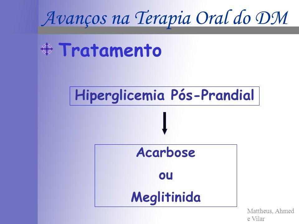 Hiperglicemia Pós-Prandial