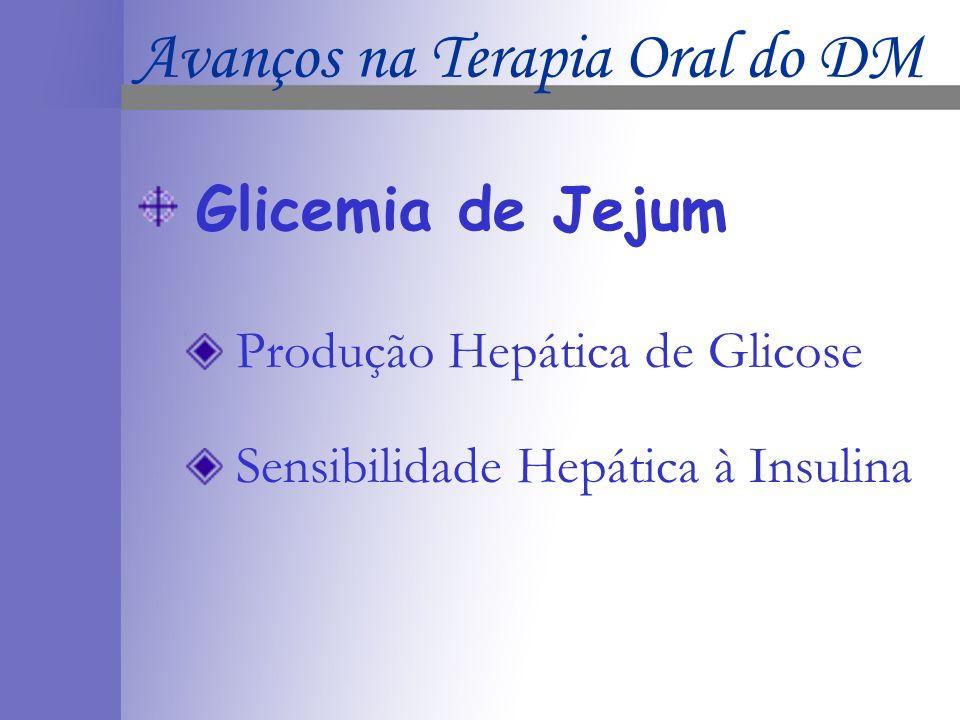 Avanços na Terapia Oral do DM