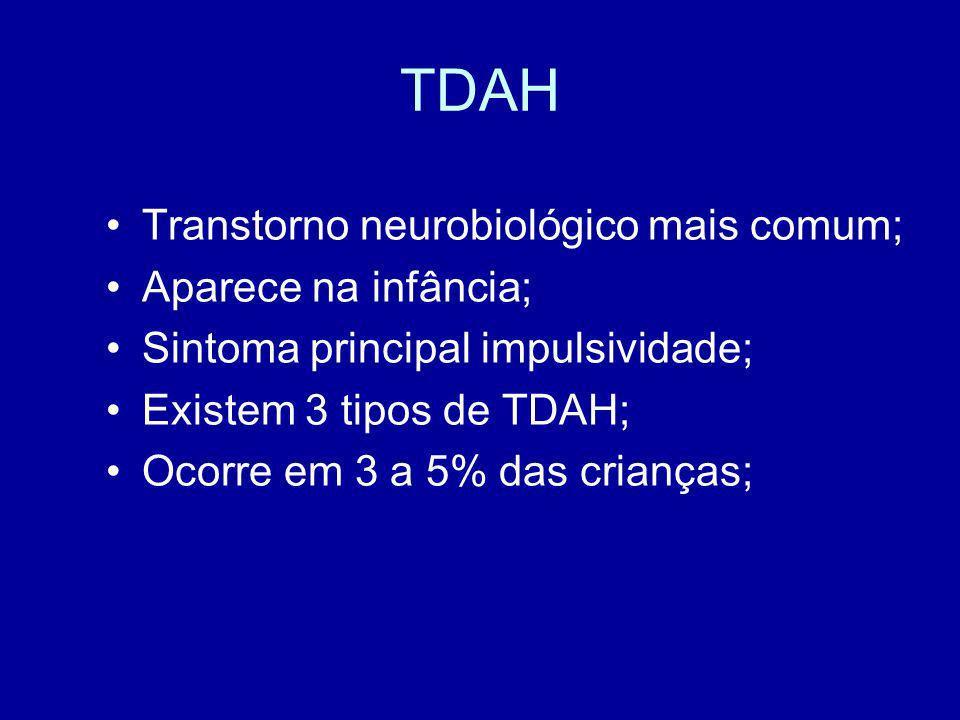 TDAH Transtorno neurobiológico mais comum; Aparece na infância;