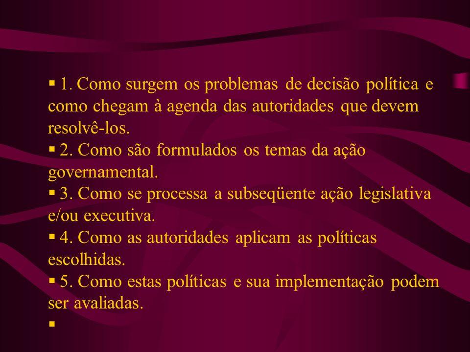 2. Como são formulados os temas da ação governamental.