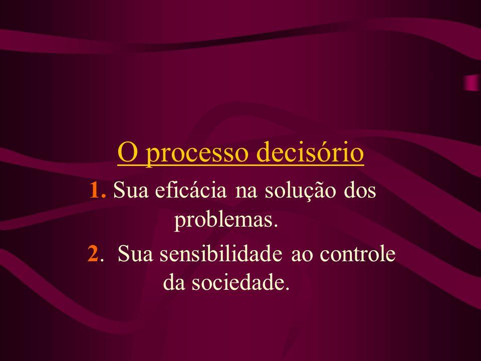 O processo decisório 1. Sua eficácia na solução dos problemas.
