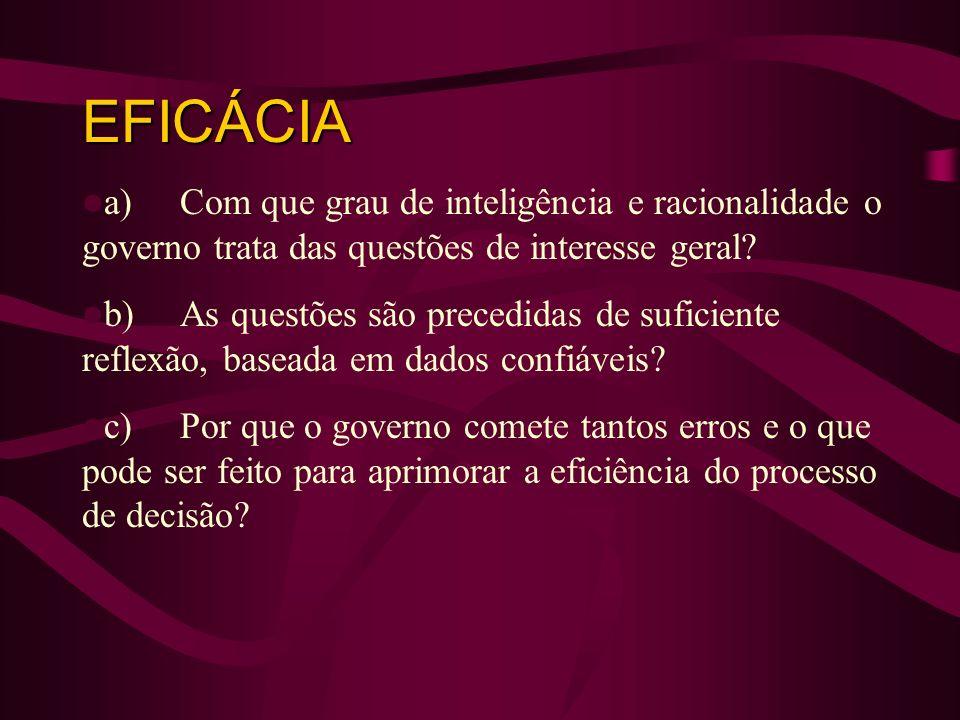 EFICÁCIA a) Com que grau de inteligência e racionalidade o governo trata das questões de interesse geral