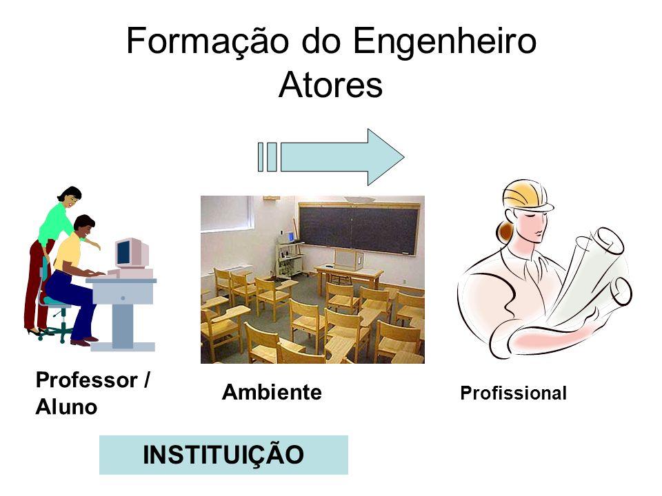 Formação do Engenheiro Atores