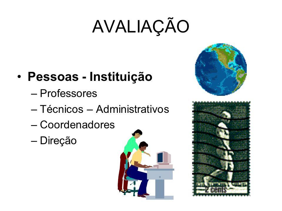 AVALIAÇÃO Pessoas - Instituição Professores Técnicos – Administrativos