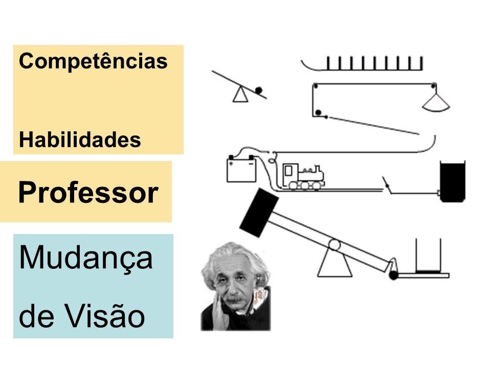 Competências Habilidades Professor Mudança de Visão