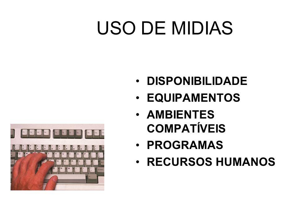 USO DE MIDIAS DISPONIBILIDADE EQUIPAMENTOS AMBIENTES COMPATÍVEIS