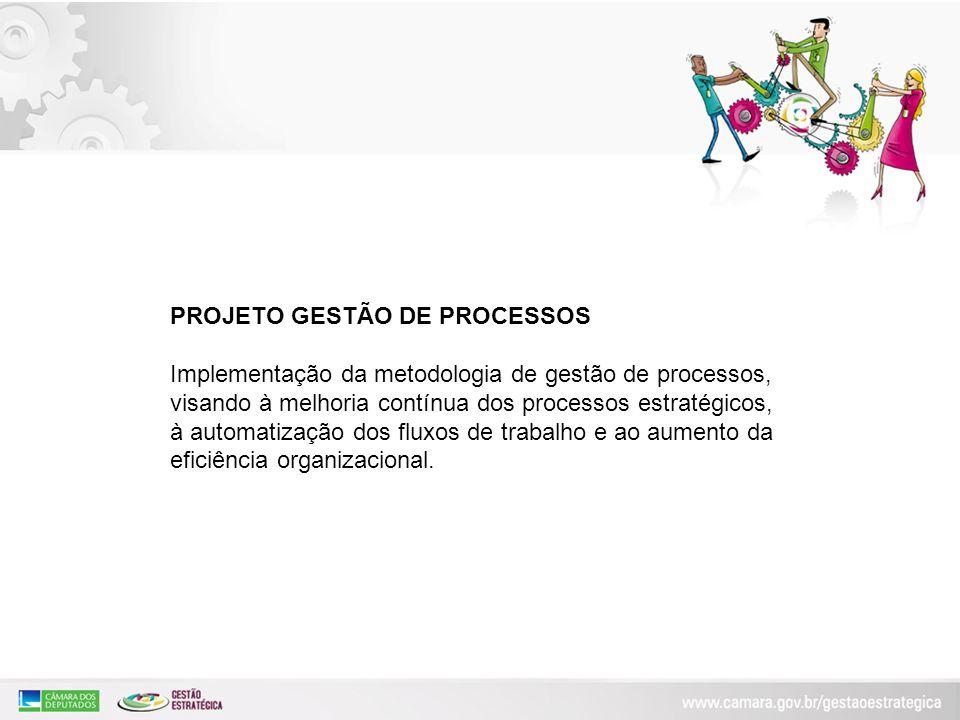 PROJETO GESTÃO DE PROCESSOS
