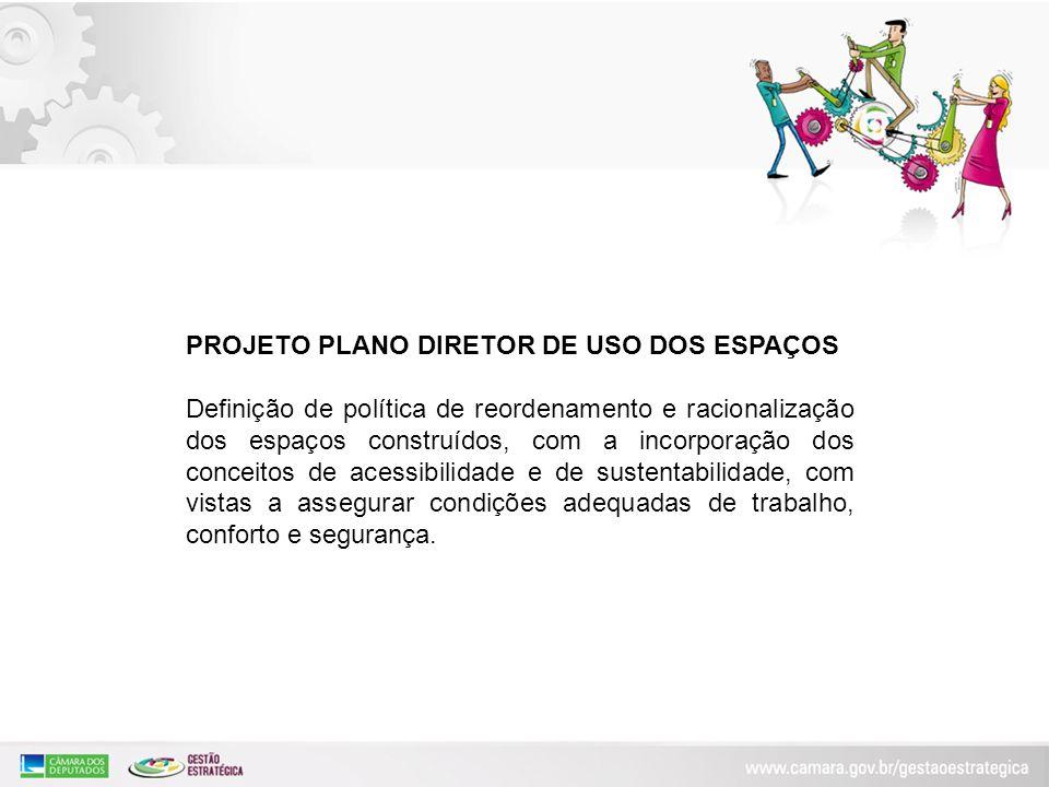 PROJETO PLANO DIRETOR DE USO DOS ESPAÇOS