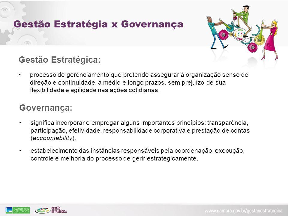 Gestão Estratégia x Governança