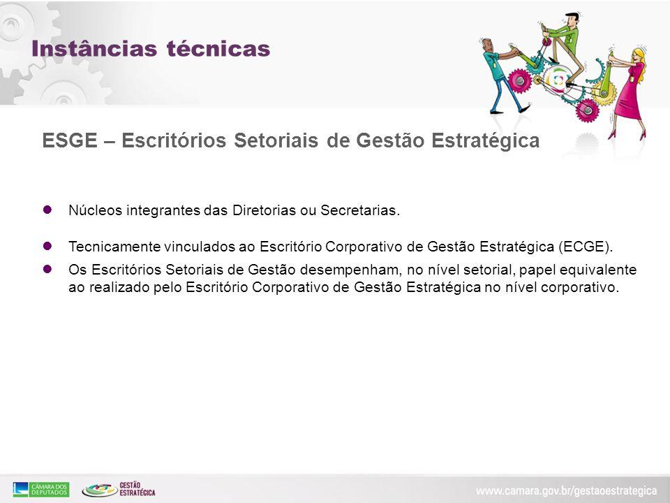 Instâncias técnicas ESGE – Escritórios Setoriais de Gestão Estratégica