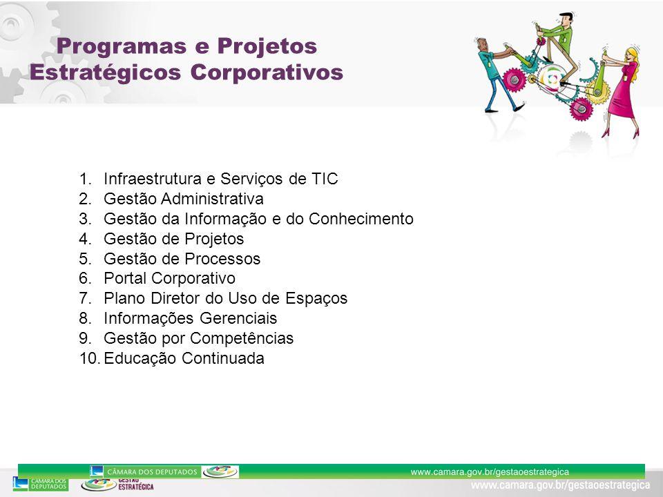 Programas e Projetos Estratégicos Corporativos