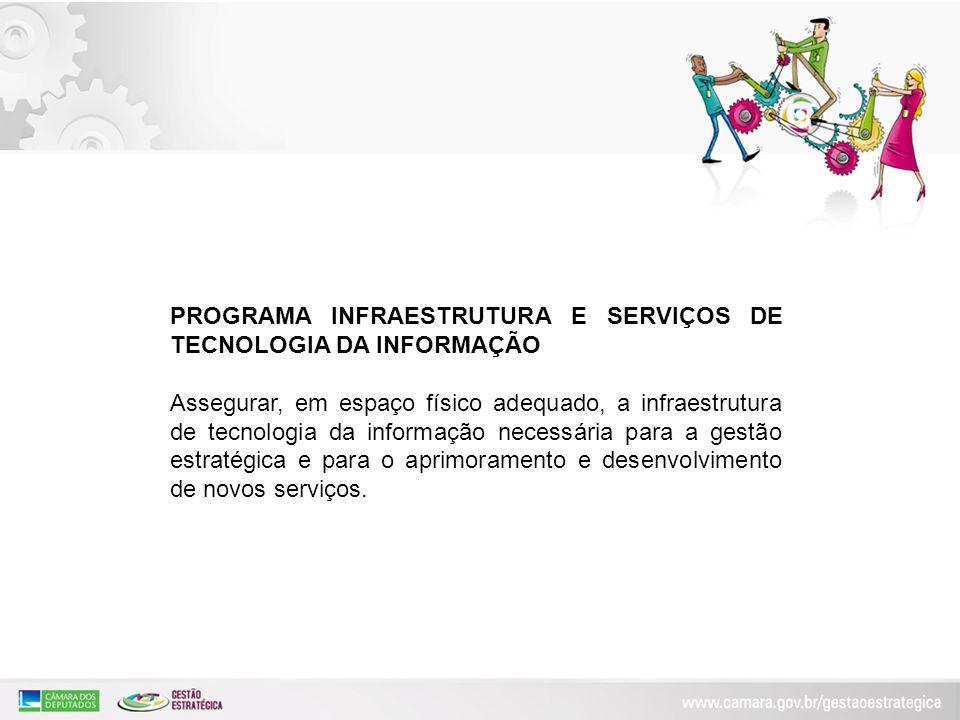 PROGRAMA INFRAESTRUTURA E SERVIÇOS DE TECNOLOGIA DA INFORMAÇÃO