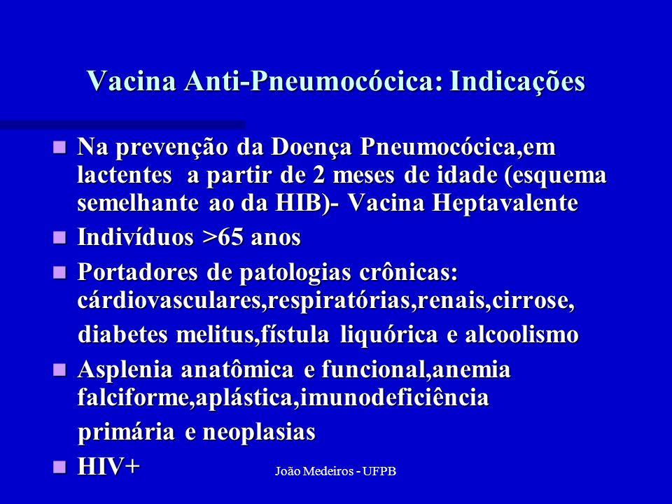 Vacina Anti-Pneumocócica: Indicações