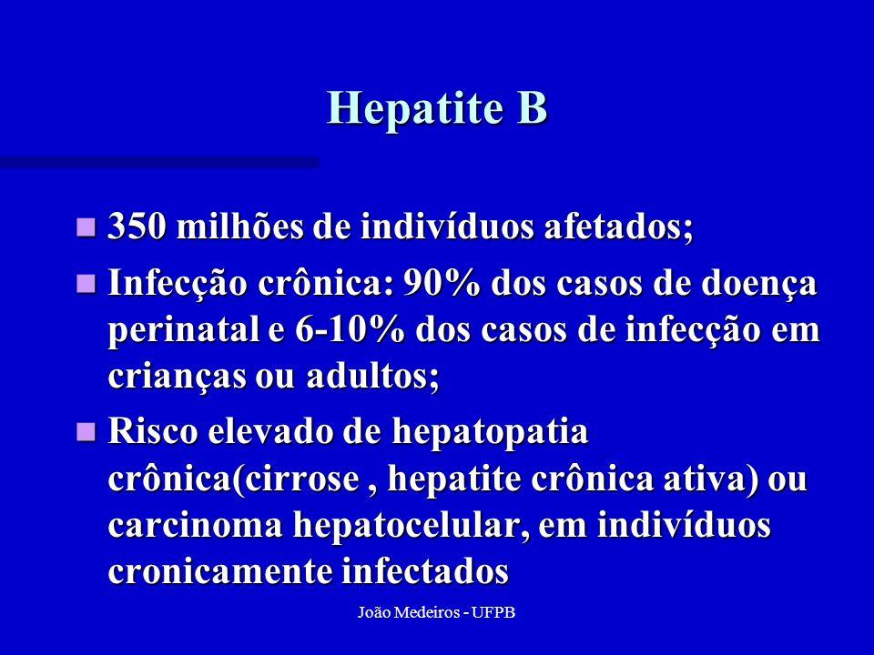 Hepatite B 350 milhões de indivíduos afetados;