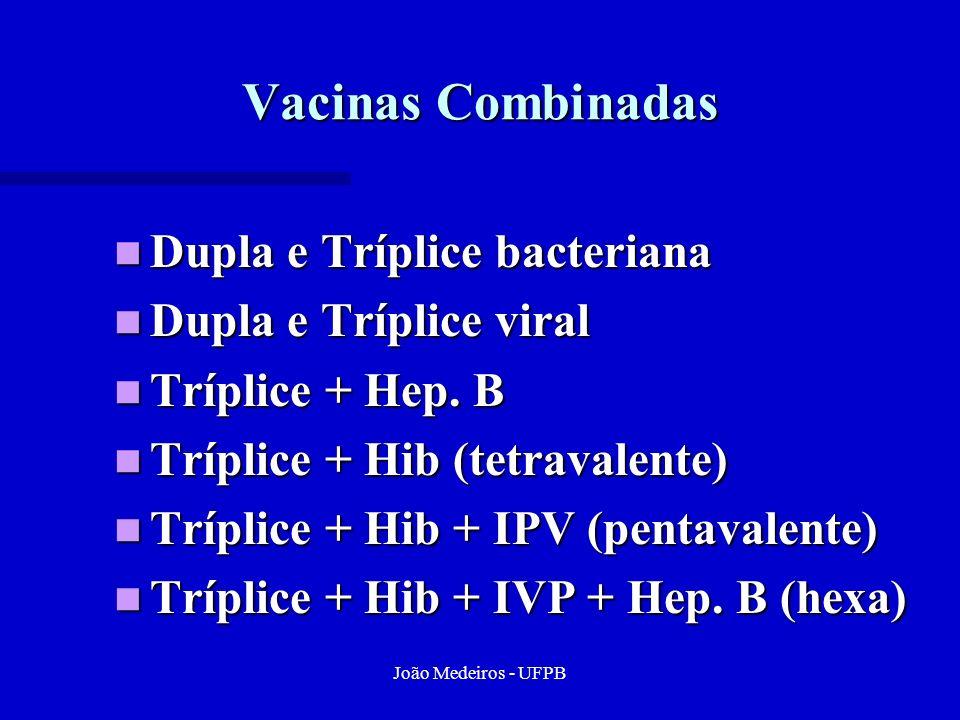 Vacinas Combinadas Dupla e Tríplice bacteriana Dupla e Tríplice viral
