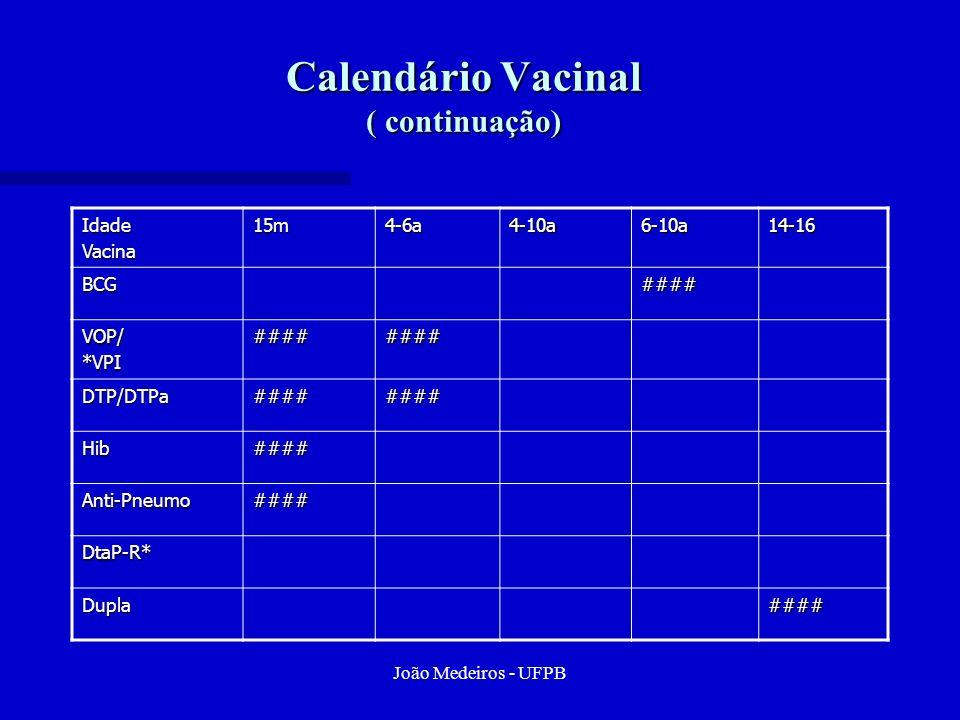 Calendário Vacinal ( continuação)