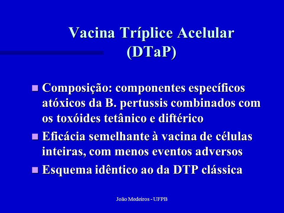 Vacina Tríplice Acelular (DTaP)