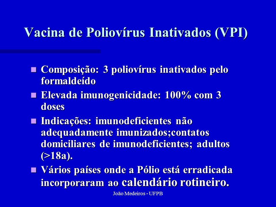 Vacina de Poliovírus Inativados (VPI)