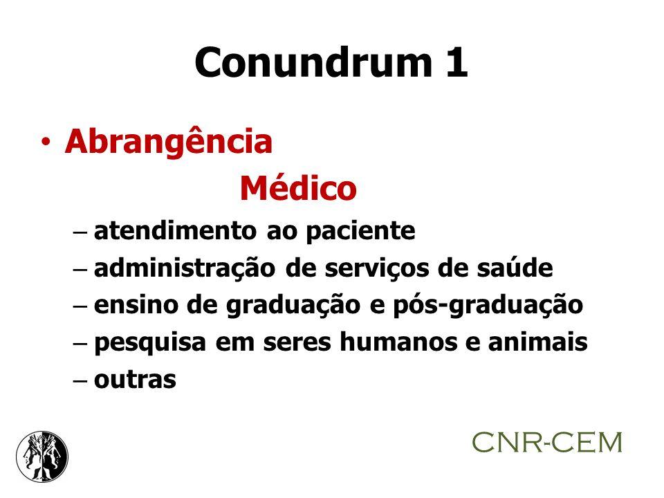 Conundrum 1 Abrangência Médico CNR-CEM atendimento ao paciente