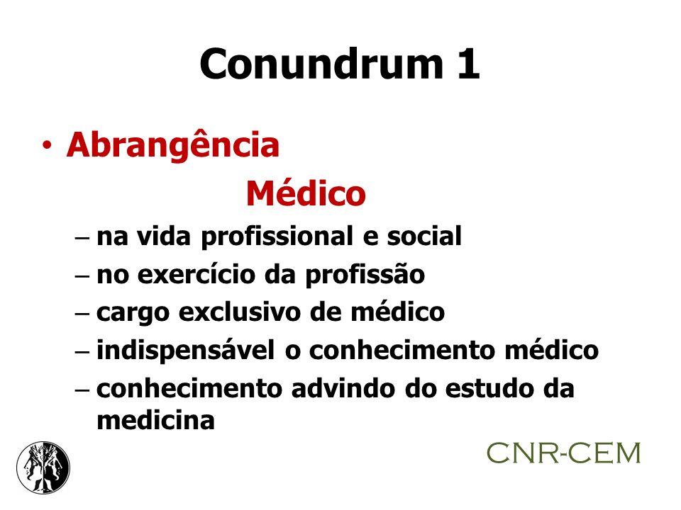 Conundrum 1 Abrangência Médico CNR-CEM na vida profissional e social