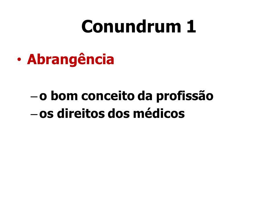 Conundrum 1 Abrangência o bom conceito da profissão