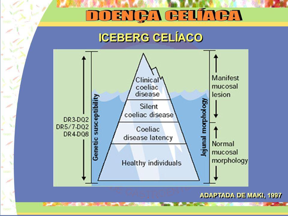 D O E N Ç A C E L Í A C A ICEBERG CELÍACO ADAPTADA DE MAKI, 1997