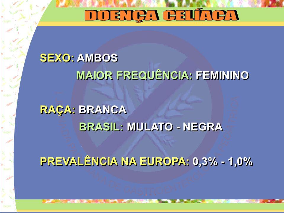 D O E N Ç A C E L Í A C A SEXO: AMBOS MAIOR FREQUÊNCIA: FEMININO