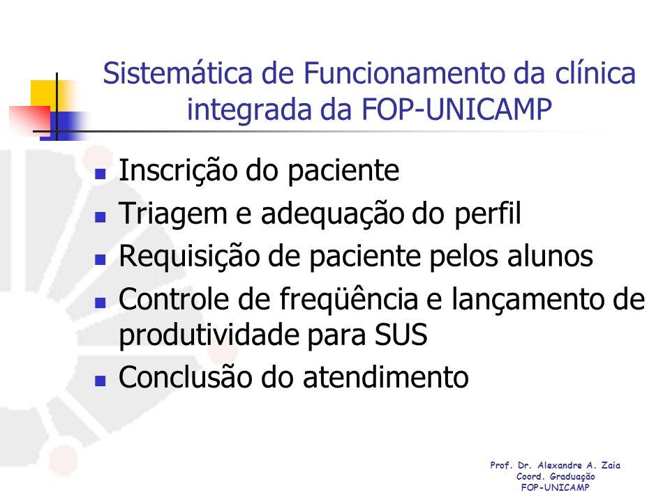 Sistemática de Funcionamento da clínica integrada da FOP-UNICAMP