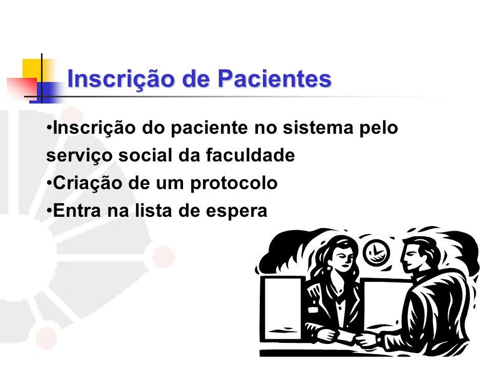 Inscrição de Pacientes
