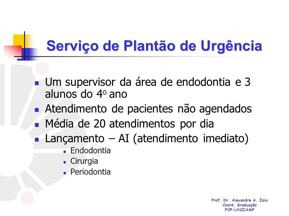 Serviço de Plantão de Urgência