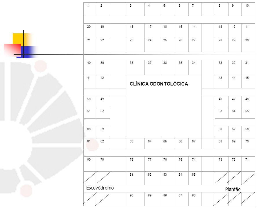 CLÍNICA ODONTOLÓGICA Escovódromo Plantão 1 2 3 4 5 6 7 8 9 10 20 19 18