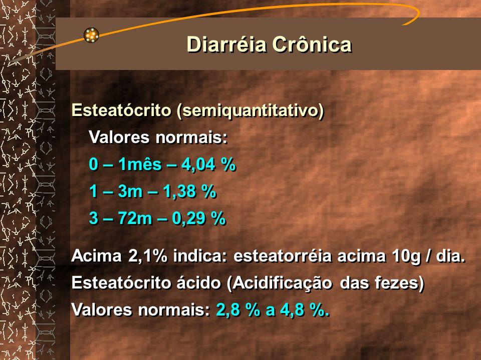 Diarréia Crônica Esteatócrito (semiquantitativo) Valores normais: