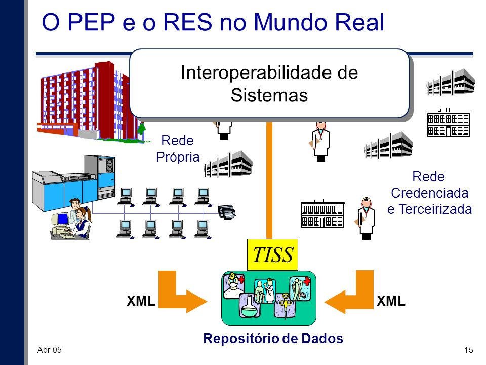 O PEP e o RES no Mundo Real