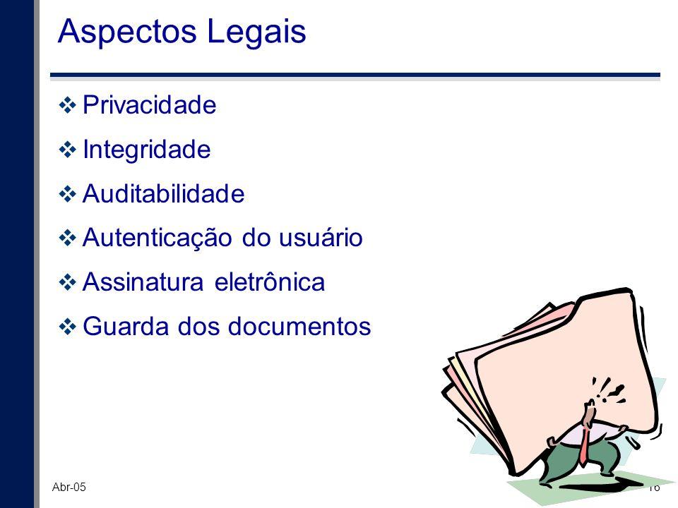 Aspectos Legais Privacidade Integridade Auditabilidade