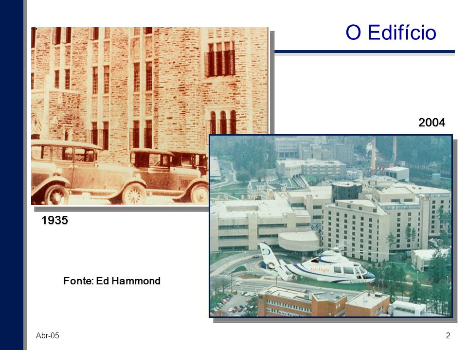 O Edifício 2004 1935 Fonte: Ed Hammond