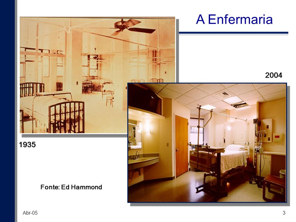 A Enfermaria 2004 1935 Fonte: Ed Hammond