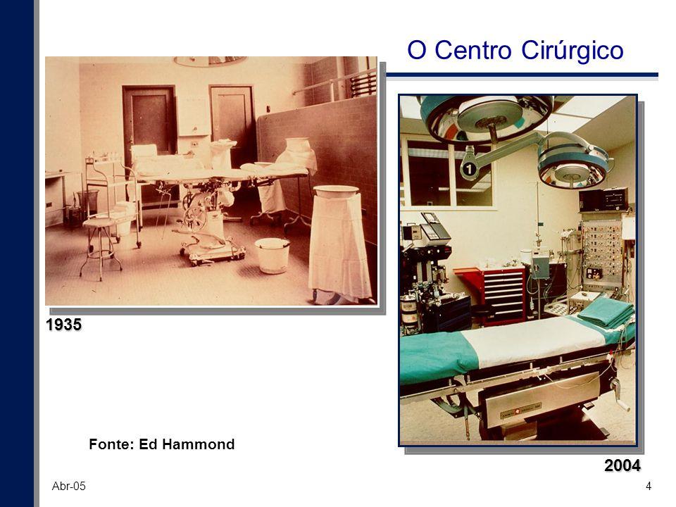 O Centro Cirúrgico 1935 Fonte: Ed Hammond 2004