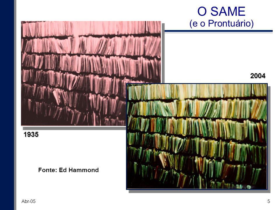O SAME (e o Prontuário) 2004 1935 Fonte: Ed Hammond