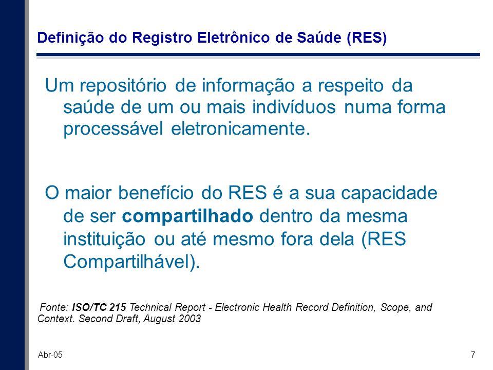 Definição do Registro Eletrônico de Saúde (RES)