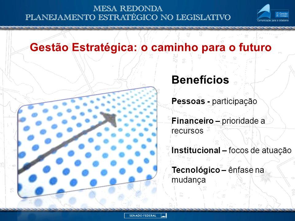 Gestão Estratégica: o caminho para o futuro