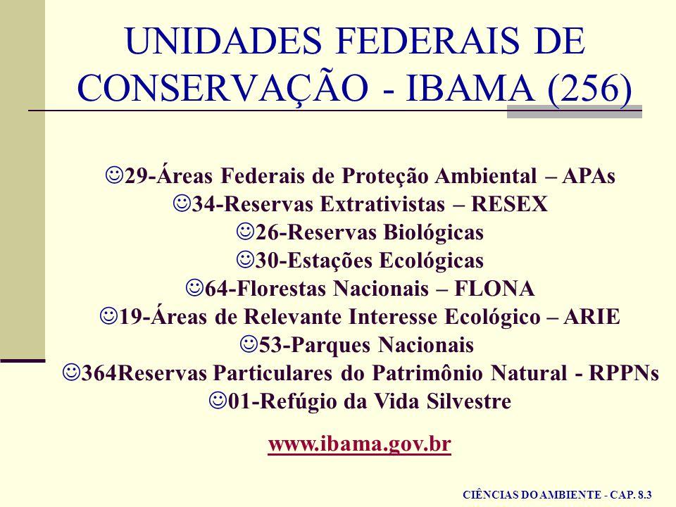 UNIDADES FEDERAIS DE CONSERVAÇÃO - IBAMA (256)
