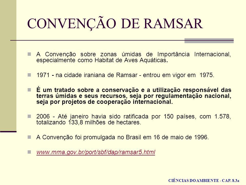 CONVENÇÃO DE RAMSAR A Convenção sobre zonas úmidas de Importância Internacional, especialmente como Habitat de Aves Aquáticas.