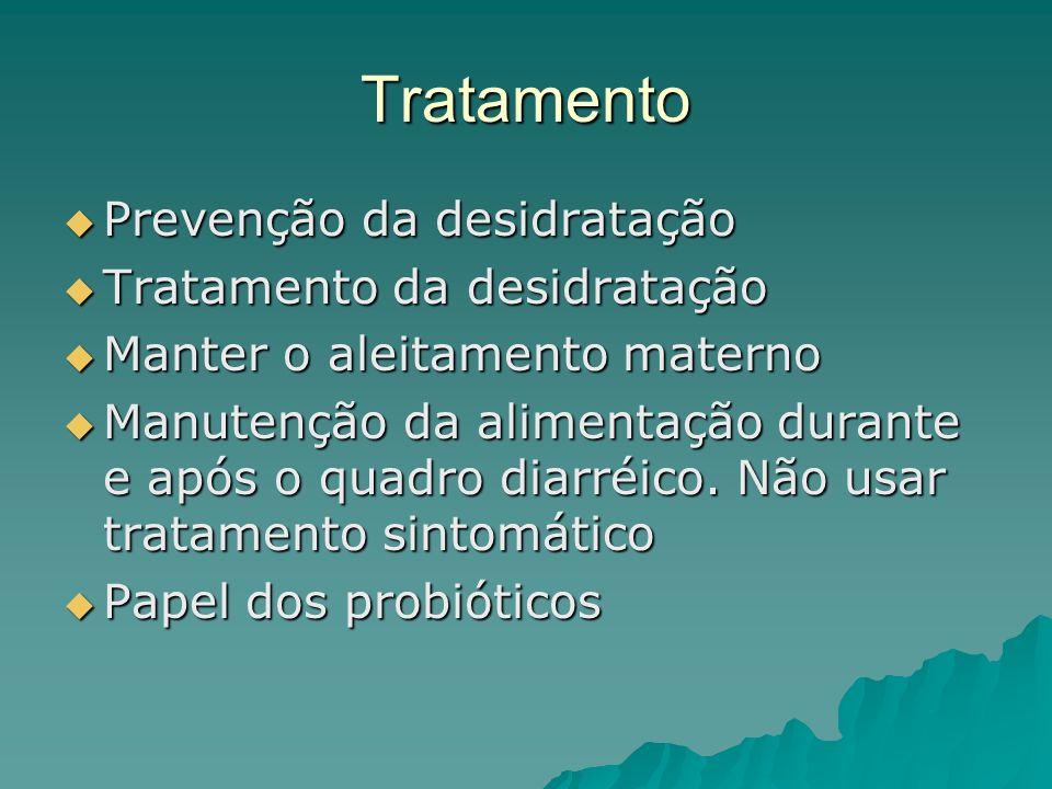 Tratamento Prevenção da desidratação Tratamento da desidratação