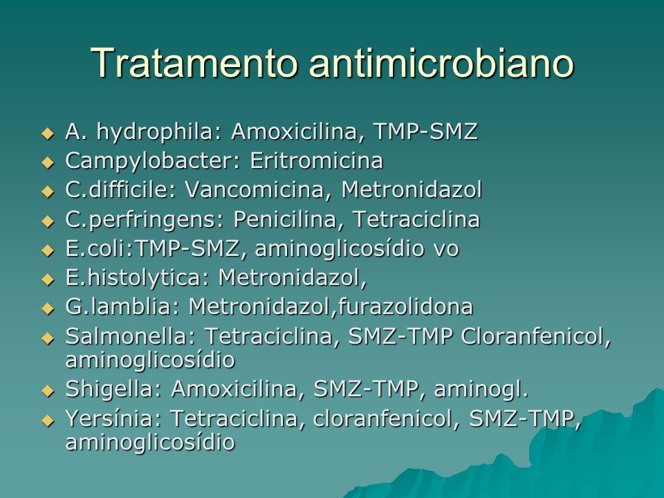 Tratamento antimicrobiano