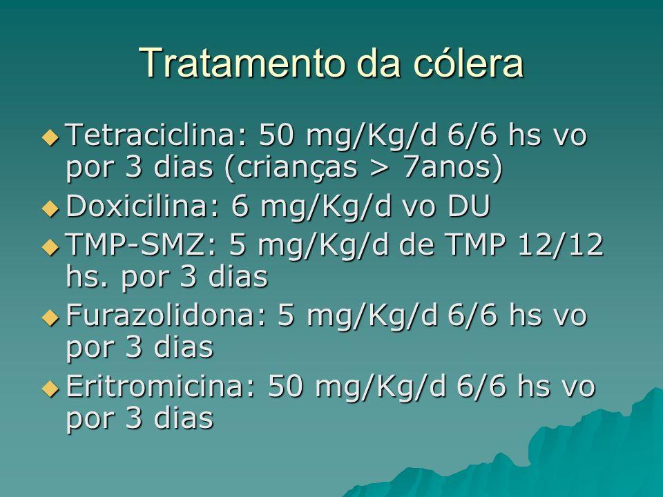 Tratamento da cólera Tetraciclina: 50 mg/Kg/d 6/6 hs vo por 3 dias (crianças > 7anos) Doxicilina: 6 mg/Kg/d vo DU.