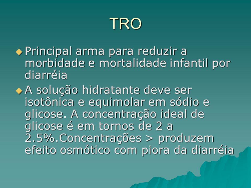 TRO Principal arma para reduzir a morbidade e mortalidade infantil por diarréia.