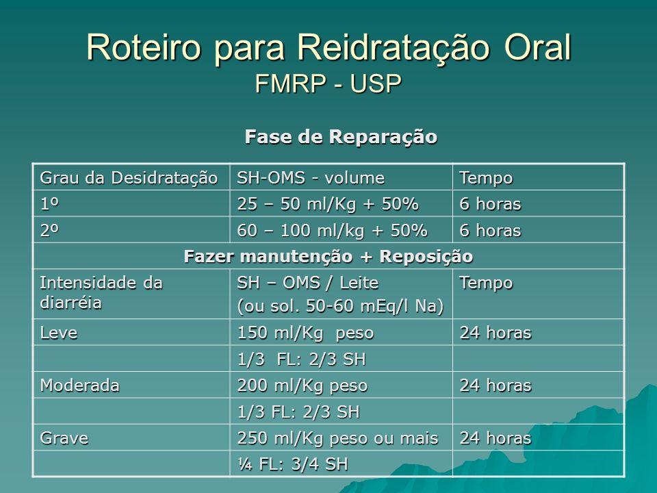 Roteiro para Reidratação Oral FMRP - USP